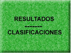 RESULTADOS-CLASIFICACIONES